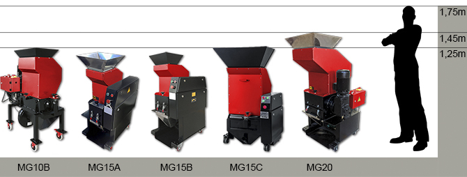 Plastic Recycling Machines MG Series